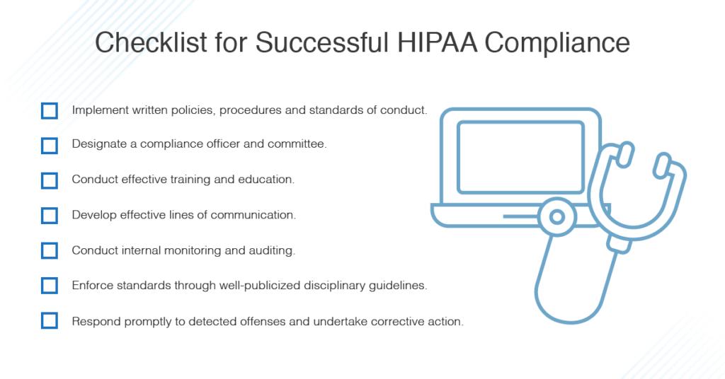 HIPAA Compliant Checklist