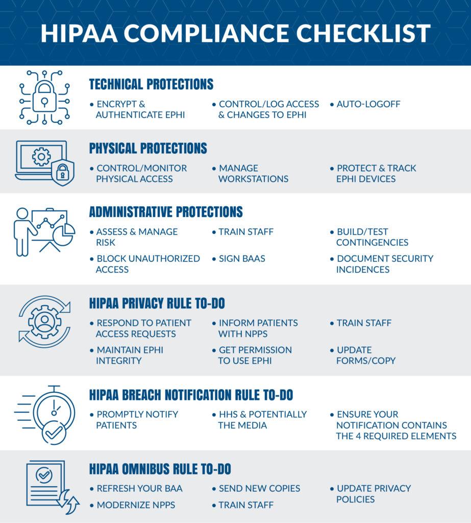 HIPAA Compliant Checklist 2