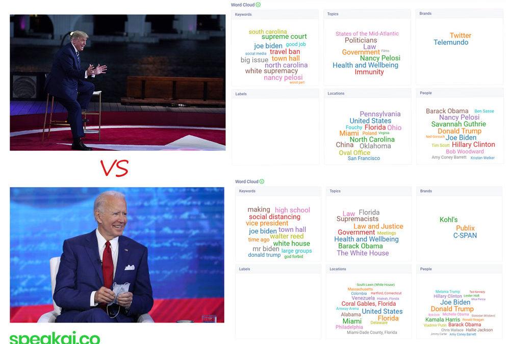 An Analysis Of Joe Biden's and Donald Trump's Town Halls