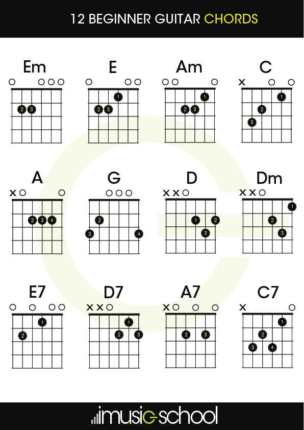 Beginner Chords Guitar
